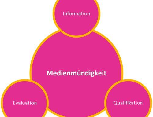 Teilnahme am Wettbewerb des Landes Nordrhein-Westfalen